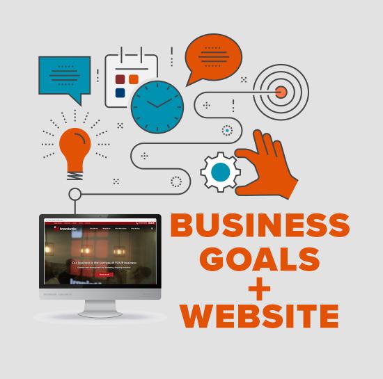 Business Goals + Website