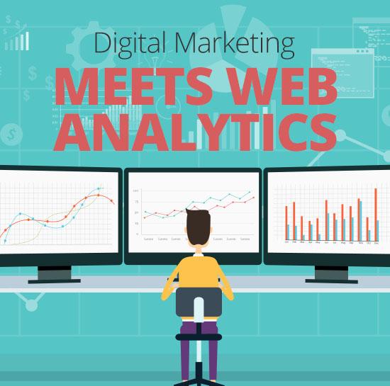 Digital Marketing Meets Web Analytics