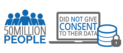 GDPR people did not consent