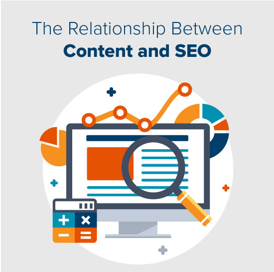 content and seo relationship